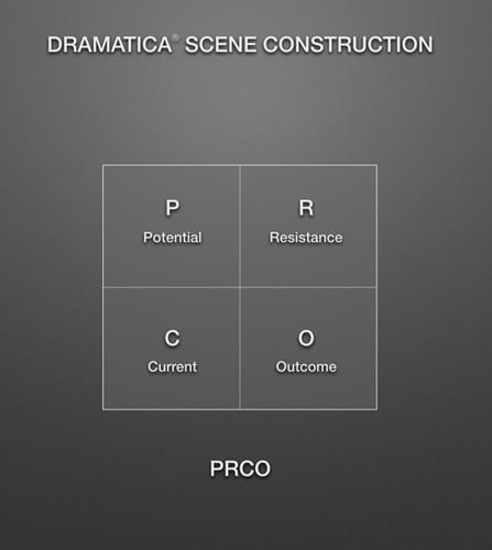 dramatica-scenes-2nd-modality-prco